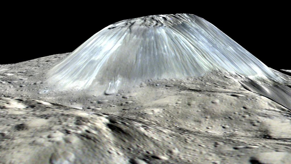 Zwergplanet Ceres: Organische Verbindungen + Wasser = Leben?