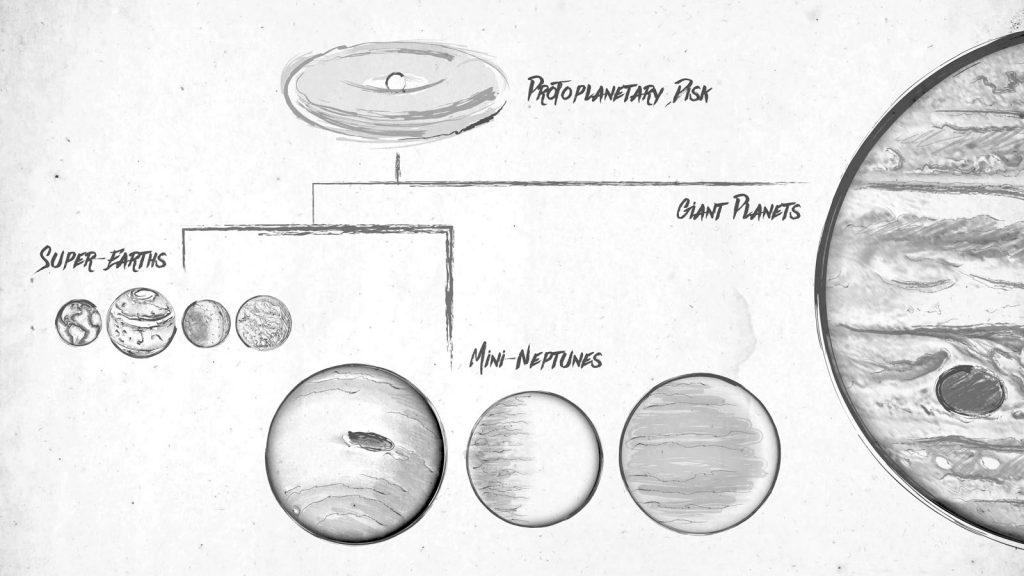 Draugr, Poltergeist, Phobetor – Neues vom Familienstammbaum der Planeten