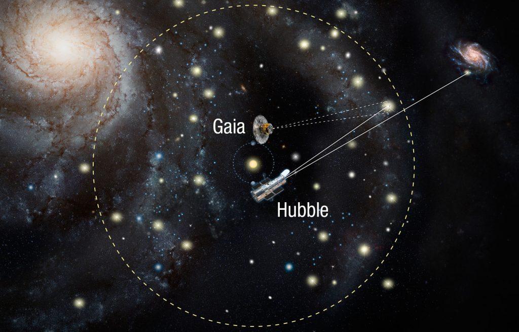Wie schnell expandiert das Universum?