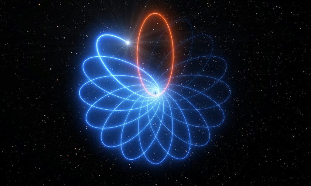 Einstein hatte Recht – und Sagittarius A* ist ein riesiges Schwarzes Loch